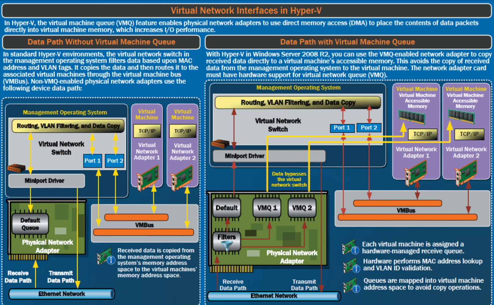 virtual machine In computing, a virtual machine (vm) is an emulation of a computer system  virtual machines are based on computer architectures and provide functionality  of a.