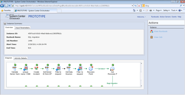 Microsoft System Center Orchestrator 2012 Release Candidate
