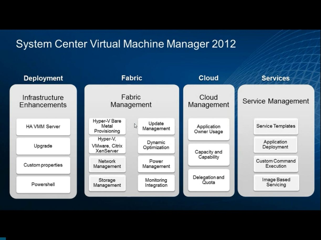 microsoft system centre machine manager