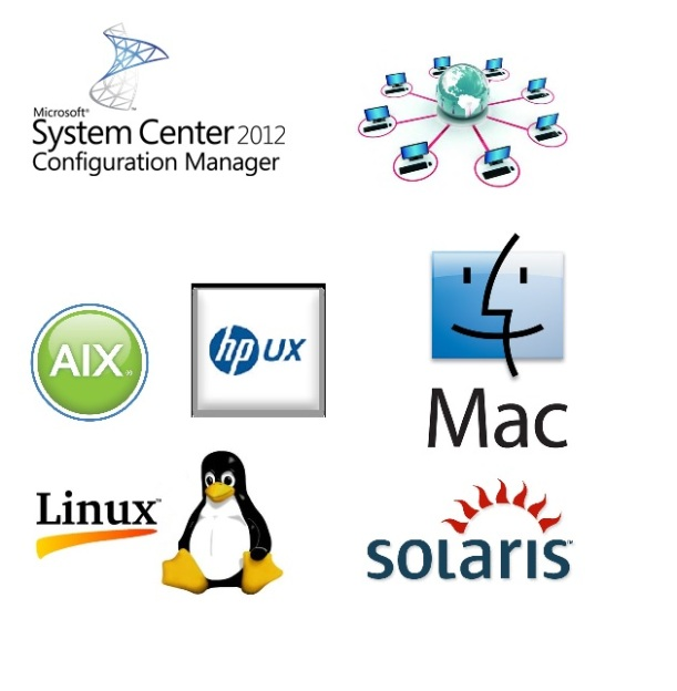 System Center 2012 SP1 CM Clients