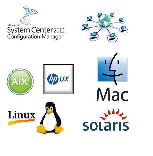 System Center 2012 SP1 CM Clients