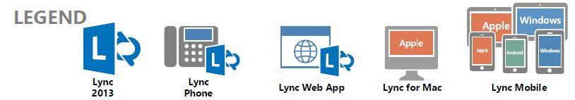 Lync Web App Mac
