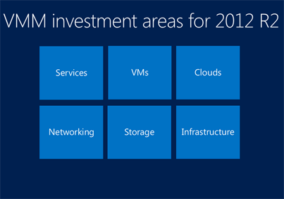 VMM 2012 R2 Investment Areas