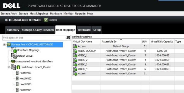 Dell PowerVault 3200i Storage LUN Config