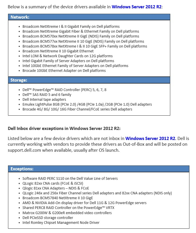 LIST Built in Drivers Windows Server 2012 R2