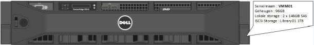 SCVMM 2012 R2 Server
