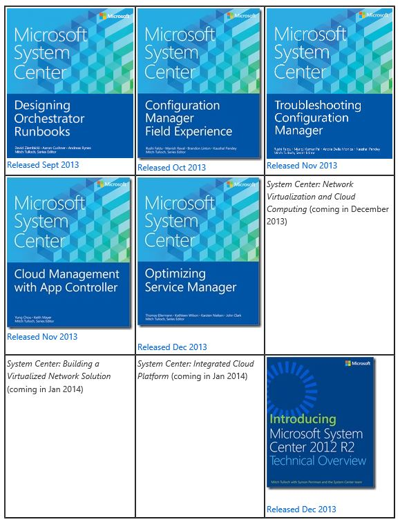 System Center Free Ebooks