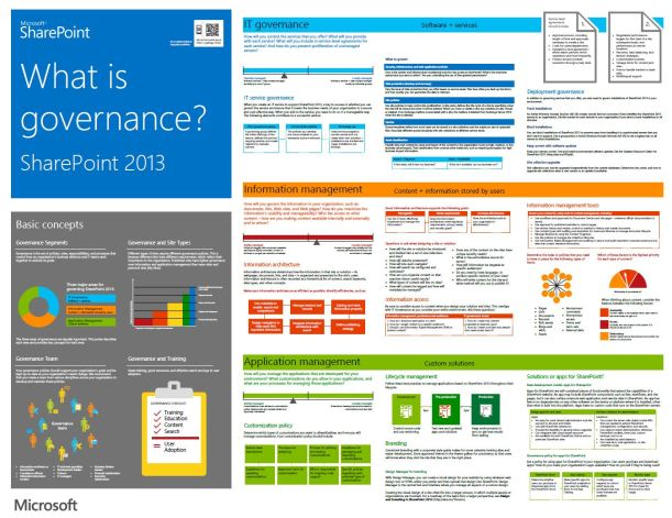 Sharepoint 2013 Governance