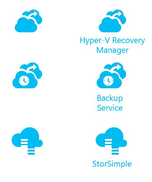 Windows Azure Icons