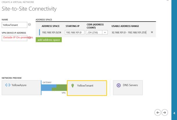 s2s VPN Gateway 4
