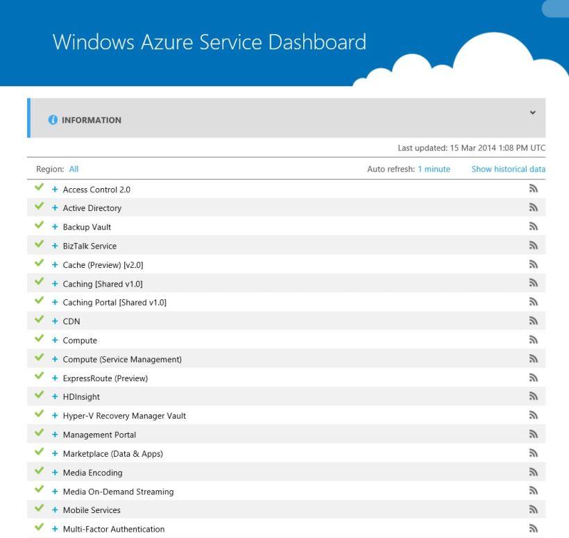 Windows Azure Service Dashboard