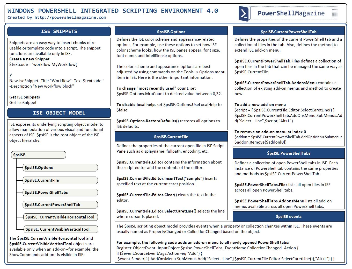 microsoft windows #powershell 4.0 and other quick reference guides