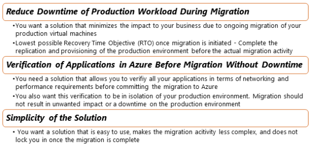 Migration_Issues