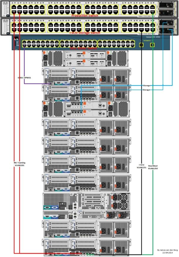 ICTCUMULUS Rack  2