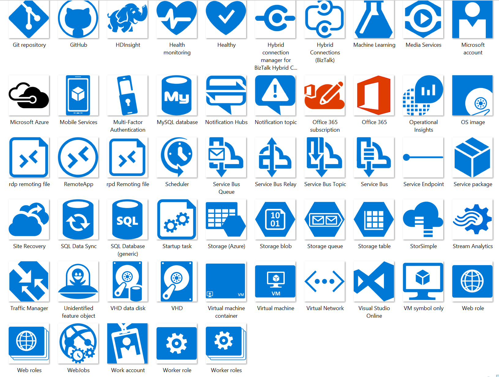 Microsoft Azure Cloud And Enterprise Symbol Icon Set For Visio