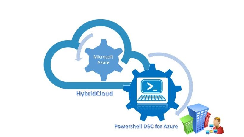 Azure Powershell DSC