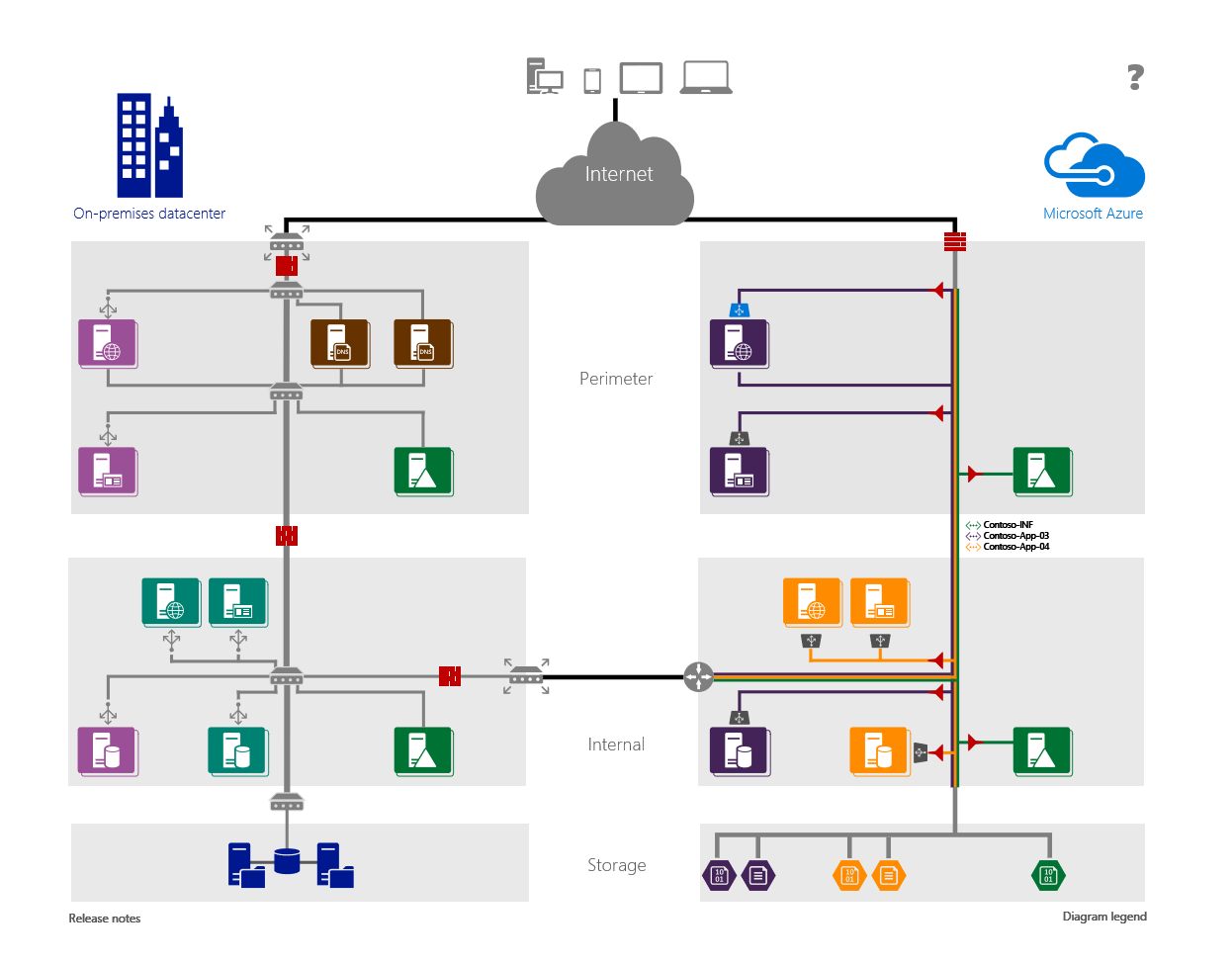 Office 365 Visio Diagram Office Free Engine Image For
