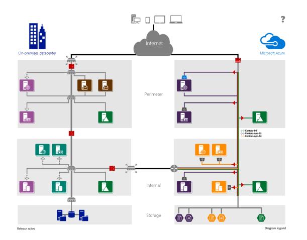 Windows server 2012 r2 mountainss systemcenter blog for Hyper v architecture diagram