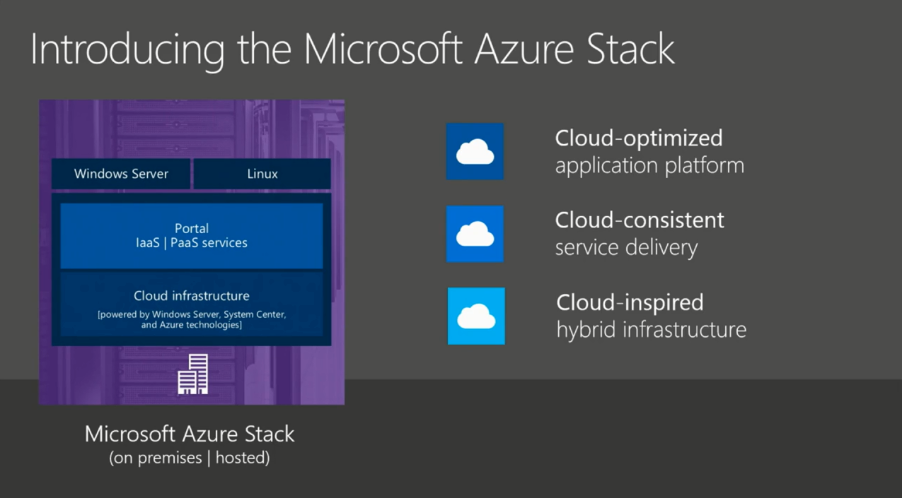 microsoft azure Bring your ideas to life find out how student developers can join microsoft imagine, and elevate their skills with developer tools and resources.