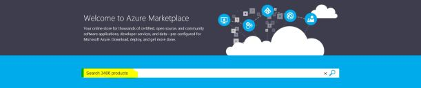 Azure Marketplace website