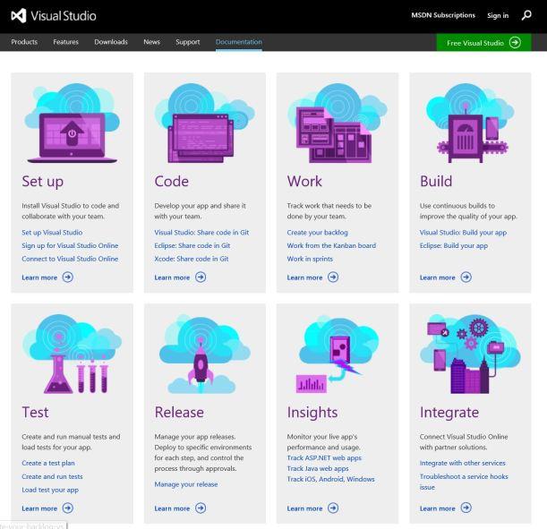 VisualStudio Online