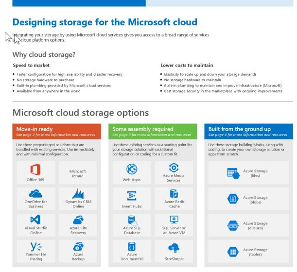 Microsoft Cloud Storage for Architects View