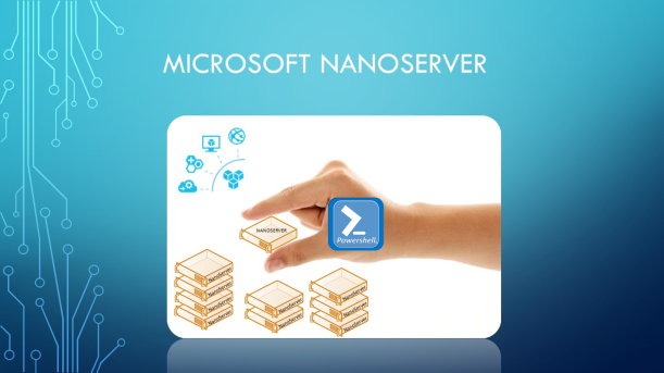 Powershell for NanoServer