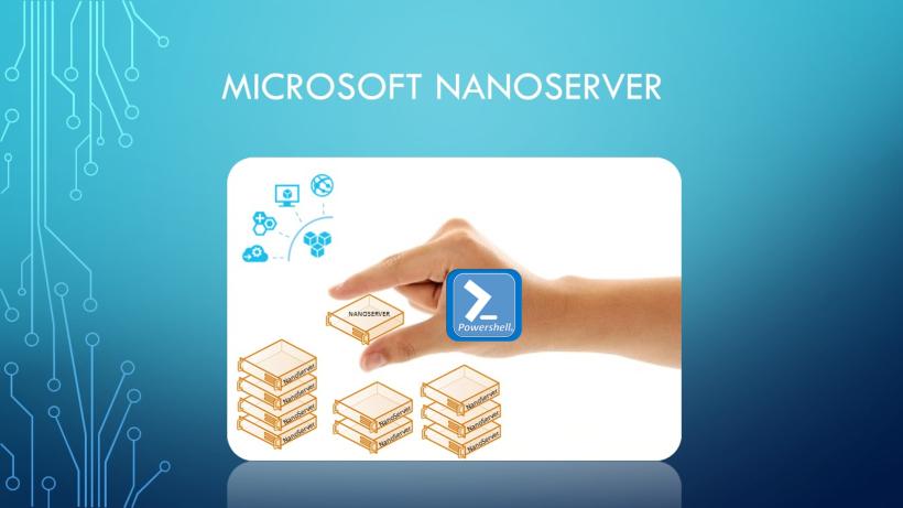 Powershell for NanoServer