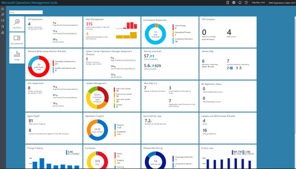 msoms-dashboard