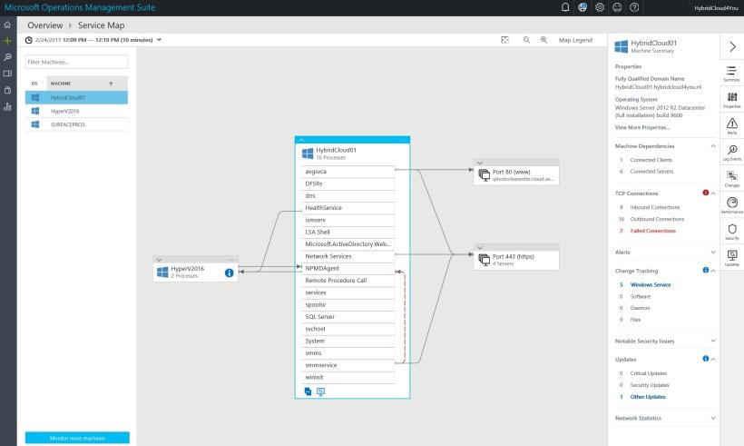 oms-servicemap-details