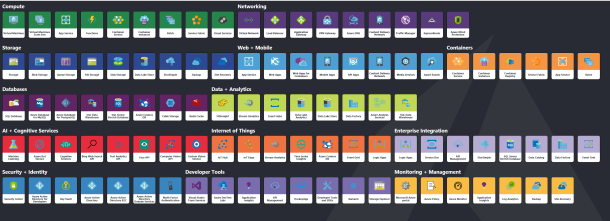 Awesome #Microsoft Azure 101 Cards and Interactive Sites #Azure #Cloud