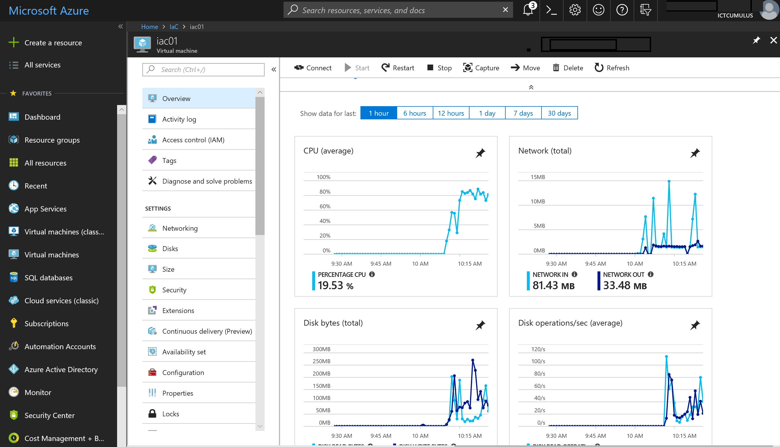 microsoft azure devops projects and infrastructure as