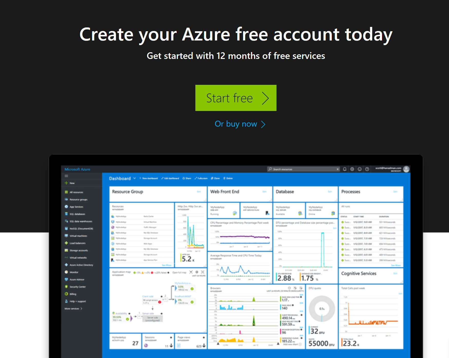 Create Azure Kubernetes Cluster And Manage In Visual