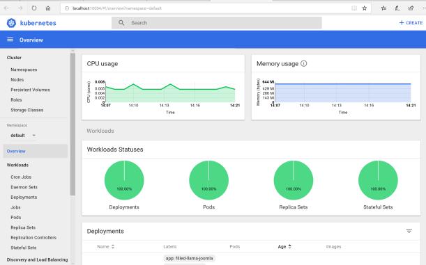 Installing Joomla Web App on your #Azure Kubernetes Cluster #AKS #Containers #DevOps