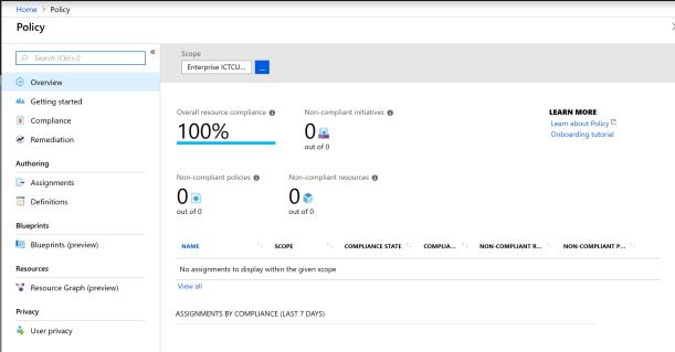 #Microsoft Azure Policy and BluePrints Overview #Azure #Cloud #Architecture #AzureBlueprints