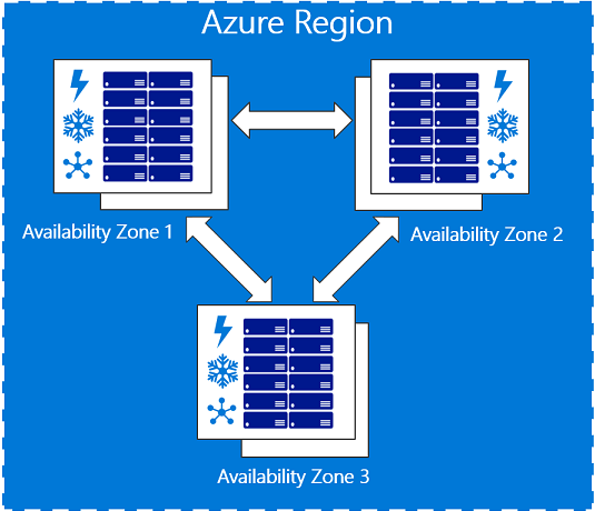 Microsoft #Azure Service Fabric Mesh for your #Microservices and #Container Apps in the #Cloud